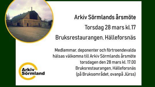 Information om Arkiv Sörmlands årsmöte med bild på Kolhuset i Hälleforsnäs